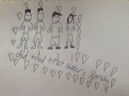 Child's picture of family